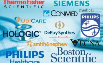 Top 10 Healthcare companies in Massachusetts, USA