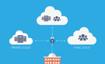 A Comprehensive Guide to Major Cloud Computing Types