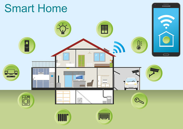 Smart Products that are turning our Homes into Smart Homes