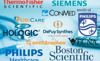 Top 10 Healthcare companies in Massachusetts, USA