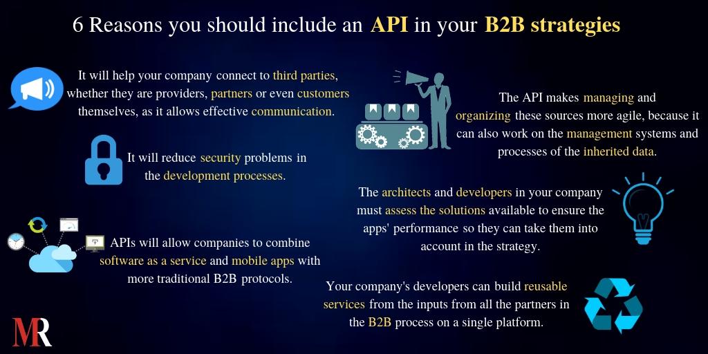 API in B2B strategies