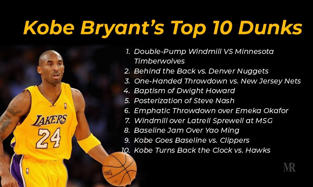 Kobe Bryant's Top 10 Dunks